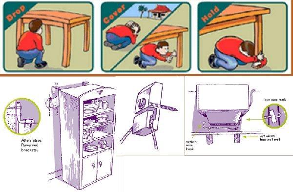 erdbeben wagners nz. Black Bedroom Furniture Sets. Home Design Ideas